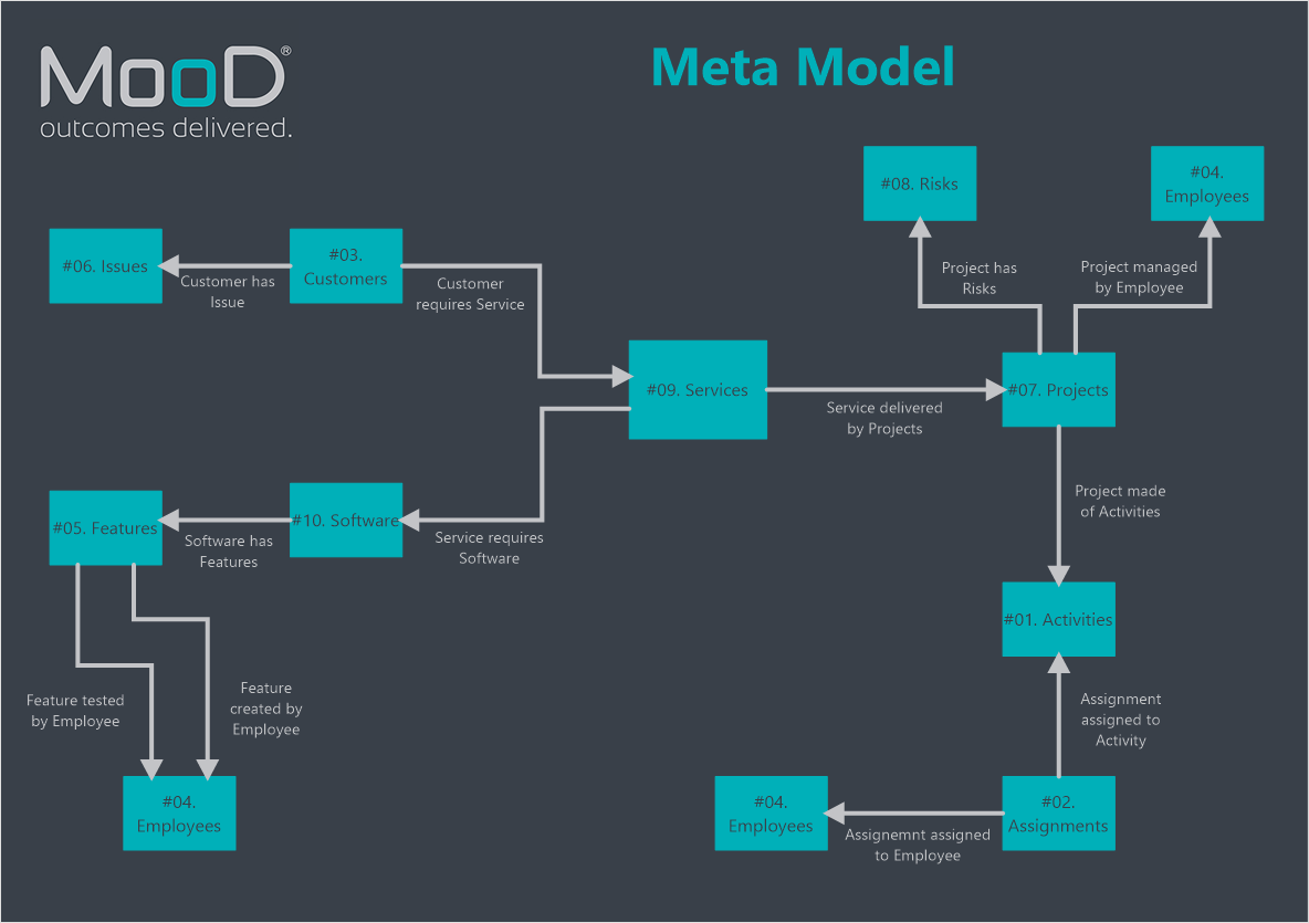 Fig_1._Meta_Model_for_the_Example_Repository.png